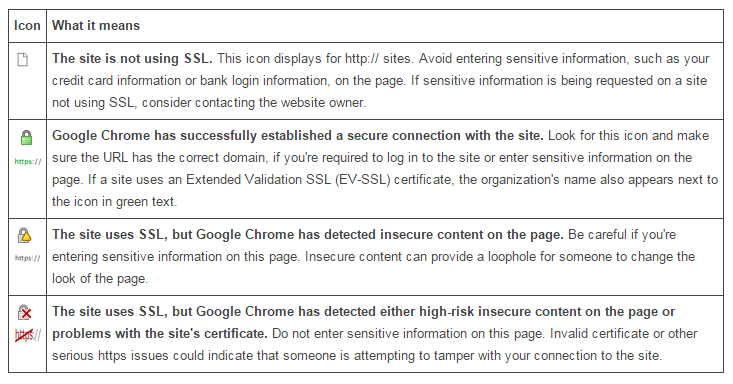 ssl_chrome